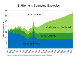 Medicare:  You may be counting on it, but there is a real chance it will not be around.