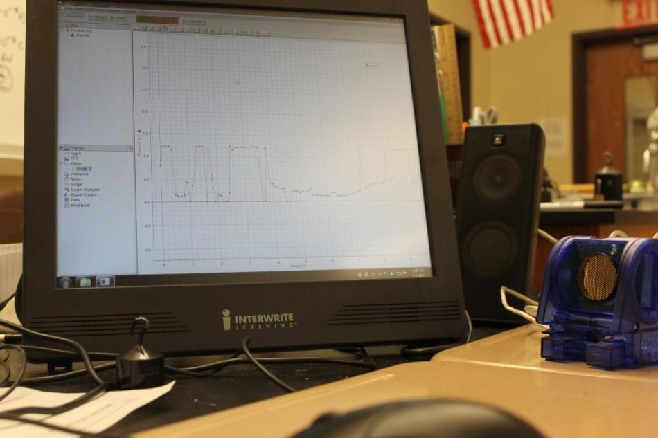 Programs such as this, which record and graph data at given intervals, would be valuable tools for all students to have on their personal computers.