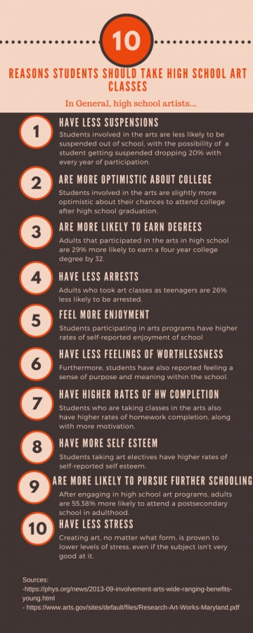 Benefits of _making art_ (1)