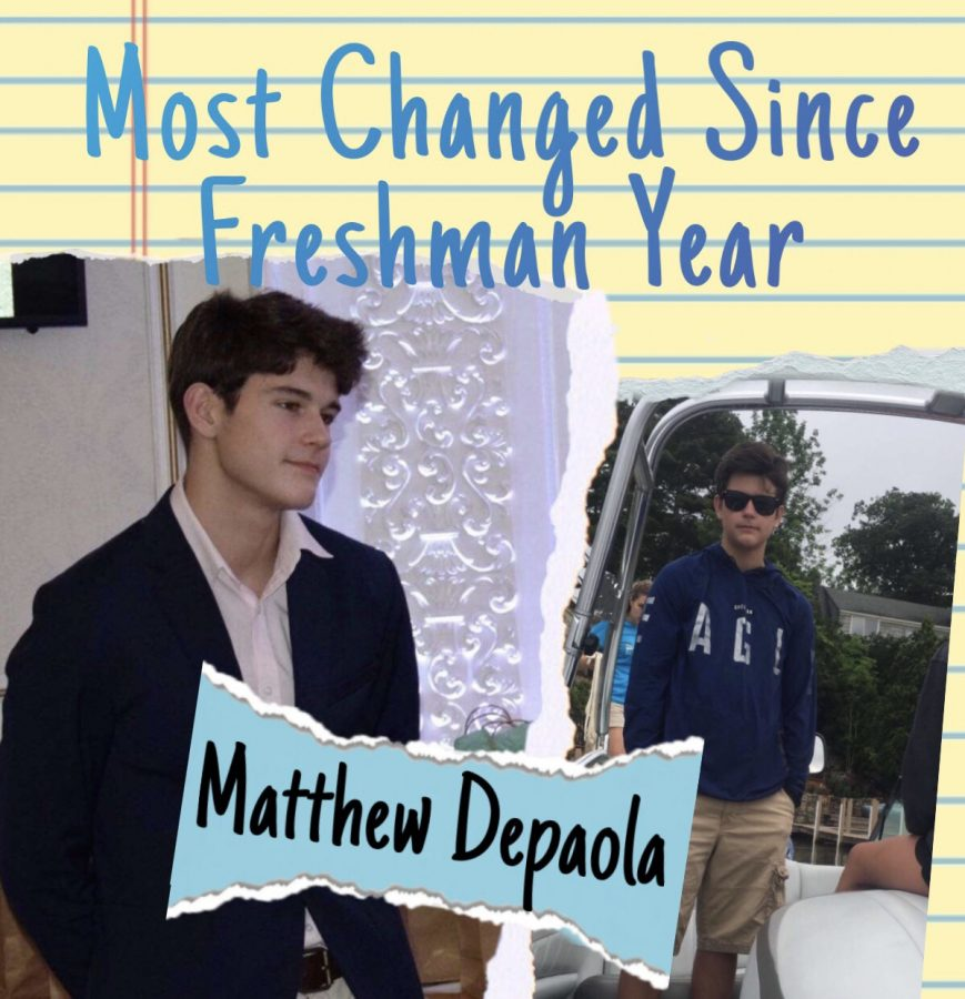 Most+Changed+Since+Freshman+Year-+Male