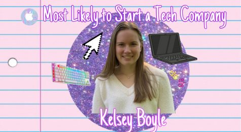 Most Likely to Start a Tech Company - Female