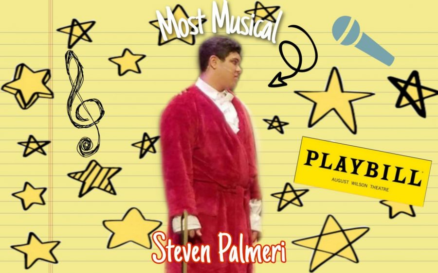 Most+Musical-+Male