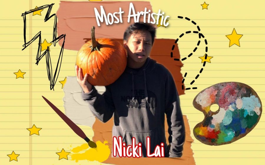Most+Artistic-+Male