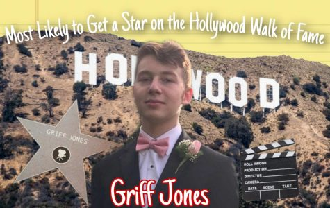 Most Likely to Get a Star on the Hollywood Walk of Fame – Male
