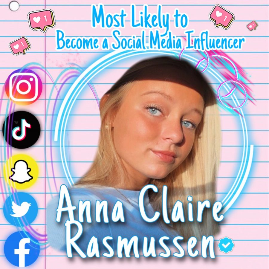 Most Likely to Become a Social Media Influencer - Female