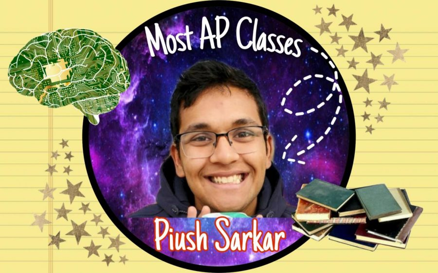 Most+AP+Classes+-+Male