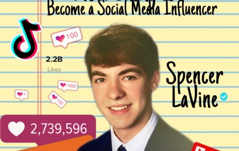 Most Likely to Become a Social Media Influencer – Male