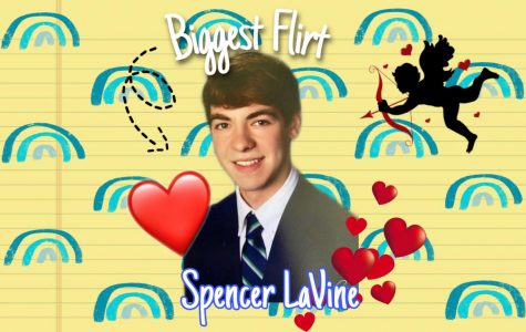Biggest Flirt – Male